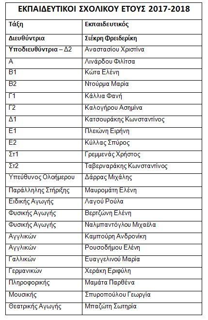 ekpaideytikoi2018